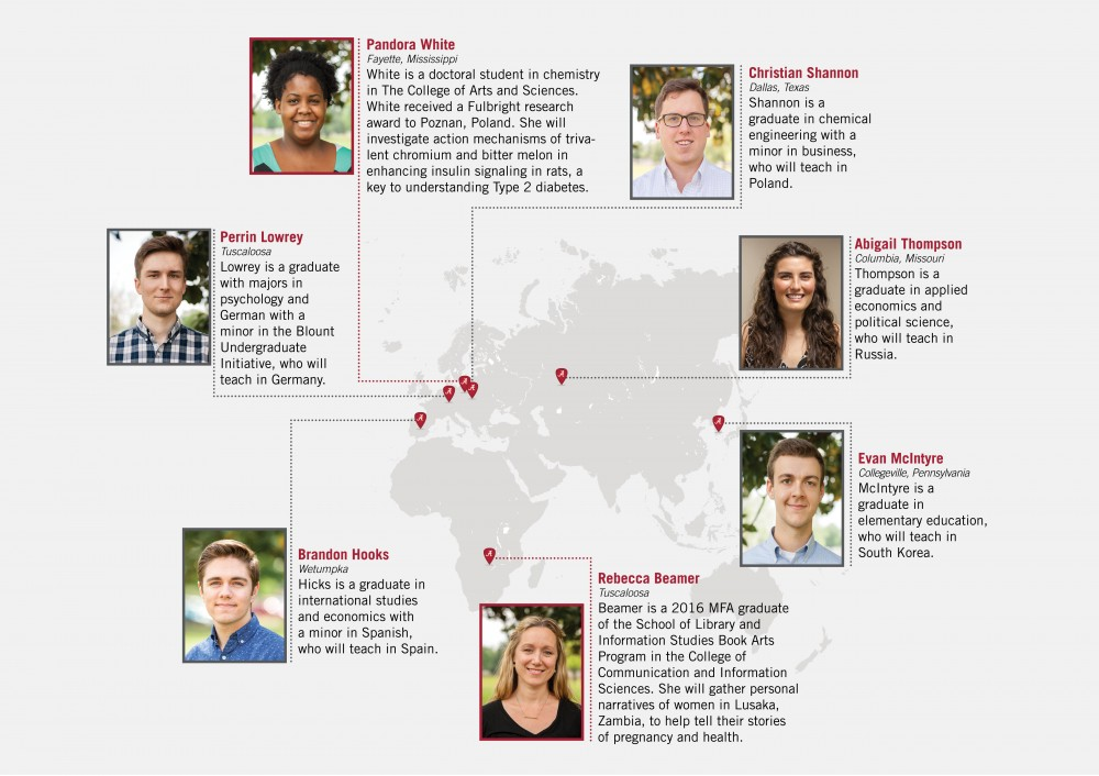 2016 Fulbright Winners will serve in Poland, Germany, Spain, Russia, South Korea, and Zambia.